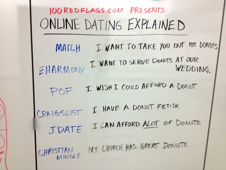 online-dating-explained